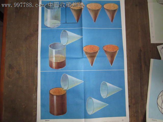 (16.17)价格的设置.巫师-圆锥:3元-se14360397手柄3pc如何用体积认识图片