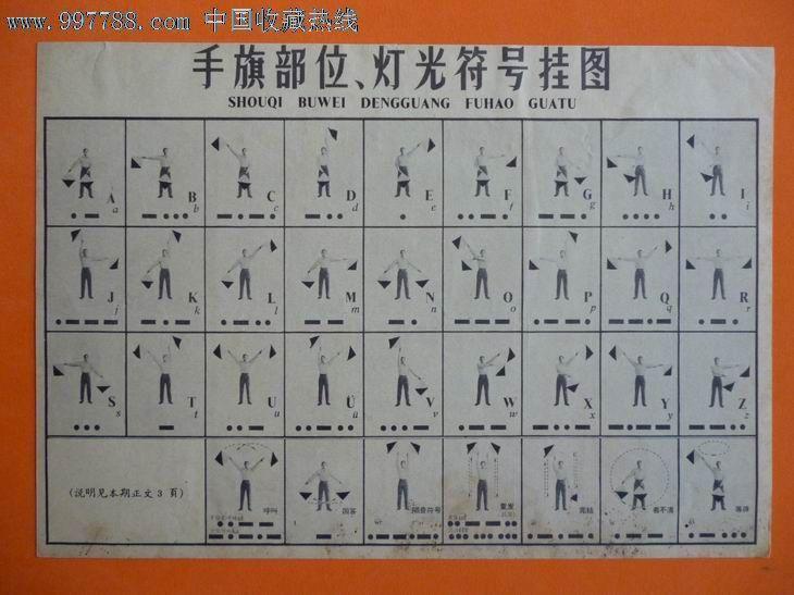1966年历片《手旗语言》-价格:45元-se15627660-年历图片
