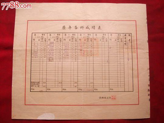 同济大学--[土木工程学]毕业证书_价格2000元_第3张_7788收藏__中国